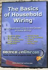 The Basics of Household Wiring