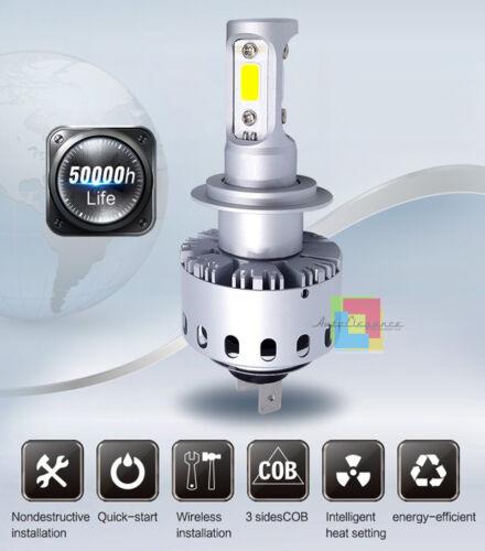 COPPIA LAMPADE H7 ANABBAGLIANTI LED 12.000LM 45W PER BMW SERIE 1 2004-2011