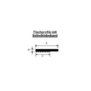 Flachleiste Kunststoff Weiß Selbstklebend 4,5 Meter 50mm Leiste selbstklebend