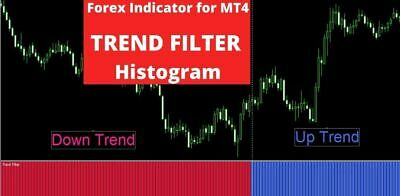 Ultra filter forex indicator alert mt4