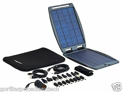 Gorillaspoke Free P&p Ire & Uk Friendly Powertraveller Solargorilla Portable Charger Pretty And Colorful