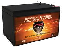 Vmax64 12v 15ah Shoprider Scootie (te-787na) Agm Sla Battery Upgrades 12ah