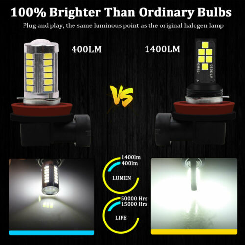 2X LED Headlights H1 Fog Light Bulbs 6000K for Mitsubishi Eclipse Spyder 03-2005