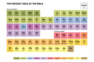 Periodic table of the bible poster color coded names of book legend image is loading periodic table of the bible poster color coded urtaz Images