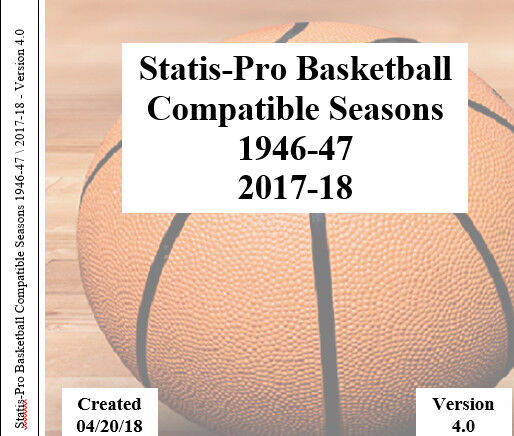 BJY Shipped CD 100+ NBA ABA WNBA Statis-Pro Basketball seasons 1946-18 - Base-8