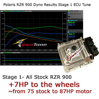 RZR 900 S Trail 15-17 ECU Reflash Tune Tuning Stage 1 84HP pwrTune   eBay