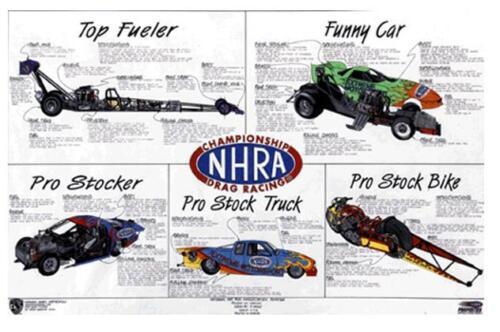 NHRA - Championshiop Drag Racing Hot Rod Blueprint. Out of Print Car Poster:/>