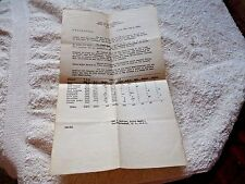 VINTAGE ARMY TRANSPORT SERVICE LA PALLICE FRANCE STEAM SHIP STEAMERS LIST 1919