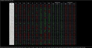 FOREX-PRICE-ACTION-VOLUME-DELTA-DASHBOARD-INDICATOR-EA-SYSTEM-MT4