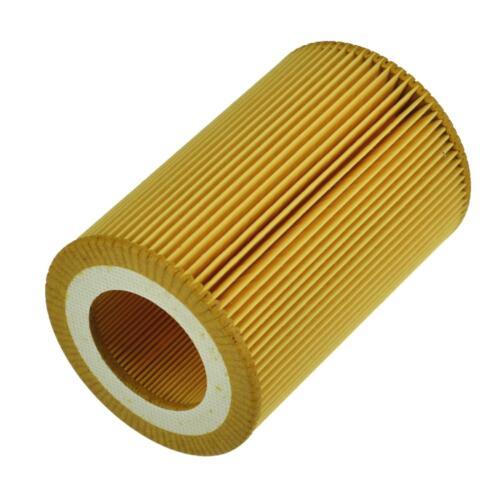 Jeu de filtres Wartungskit inspection XS Smart Fortwo 450 0,8 CDi 41ps