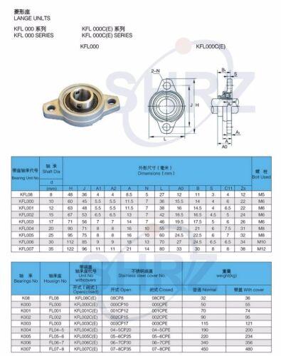 1Pcs KFL002 FL002 15 mm Bore Rótula De Rodamiento Abridado Para Eje De 15 mm