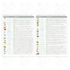 Modern Essentials Essential Oils and Blends Quick Usage Chart 4 page chart