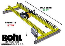 Rampm 5 Ton 25 Span Top Running Double Girder Overhead Bridge Crane Kit