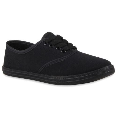 Damen Sneakers Spitze Pastell Freizeit Schuhe 74602 New Look