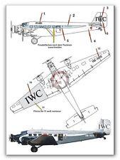 Peddinghaus 1/72 Junkers Ju 52/3mg4e Markings for Swiss Ju-Air IWC Colors 2405