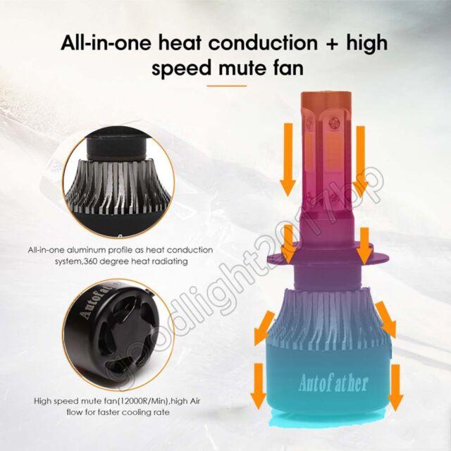 6000LM New Gen CanBUS LED Headlight Kit Color Swap 3K 6K 8K Pink Purple G
