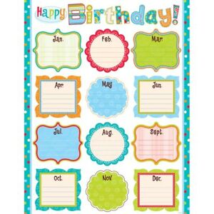 Image Is Loading Dots On Turquoise Happy Birthday Chart Creative Teaching
