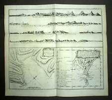 CARTE DE TERRE DE FEU DETROIT DE LE MAIRE Gravure du voyage de James COOK 1774