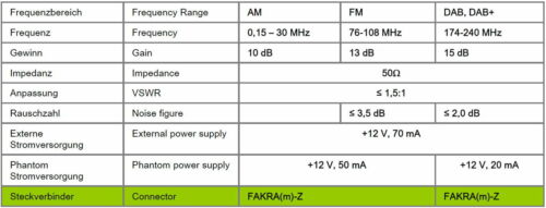 da VHF Dietz 41112 Profi CAMPER AUTO Splitter Antenna genera DAB DAB