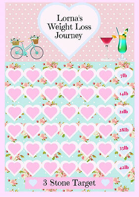 graphic regarding Printable Weight Loss Chart named Customized Pounds Reduction diet plan slimming chart tracker aim function sw ww  eBay