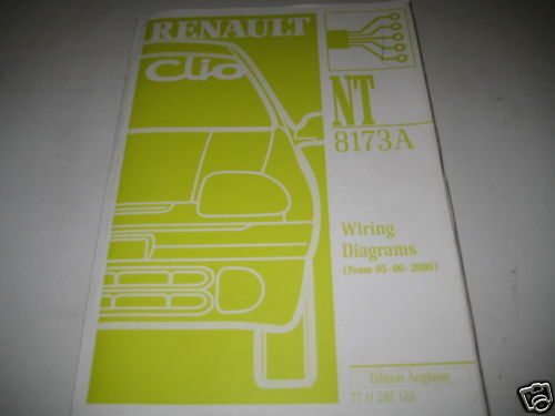 Workshop Manual Wiring Diagrams Renault Clio  Stand 2000