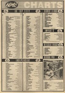 NME-CHARTS-FOR-9-7-1983-ROD-STEWARTS-BABY-JANE-WAS-NO-1
