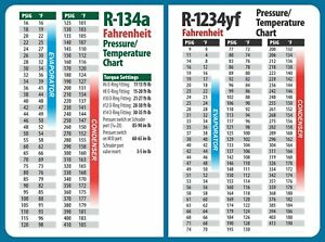 R 134a R 1234yf Magnetic Pressure Temperature Chart 8 X5 5 Ebay
