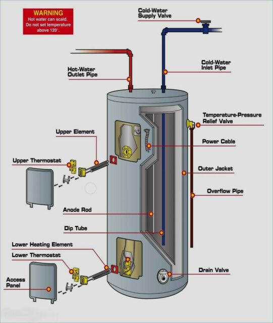 Electric Hot Water Heater >> Electric Hot Water Heater Repair Kit 2 Heating Element Upper Lower 2 Thermostats