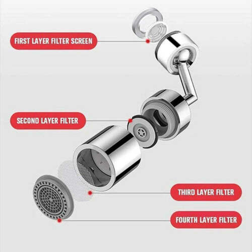 2 Modes Outlet 360° 720° Rotatable Faucet Aerator Swivel Splash Filter Faucet