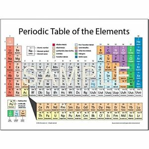 Periodic table elements poster chart 18x24 up to date ebay image is loading periodic table elements poster chart 18x24 up to urtaz Images