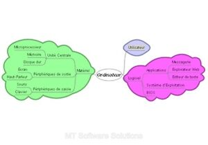 Create new ideas mind map mapping diagram software pc mac platform image is loading create new ideas mind map mapping diagram software ccuart Gallery