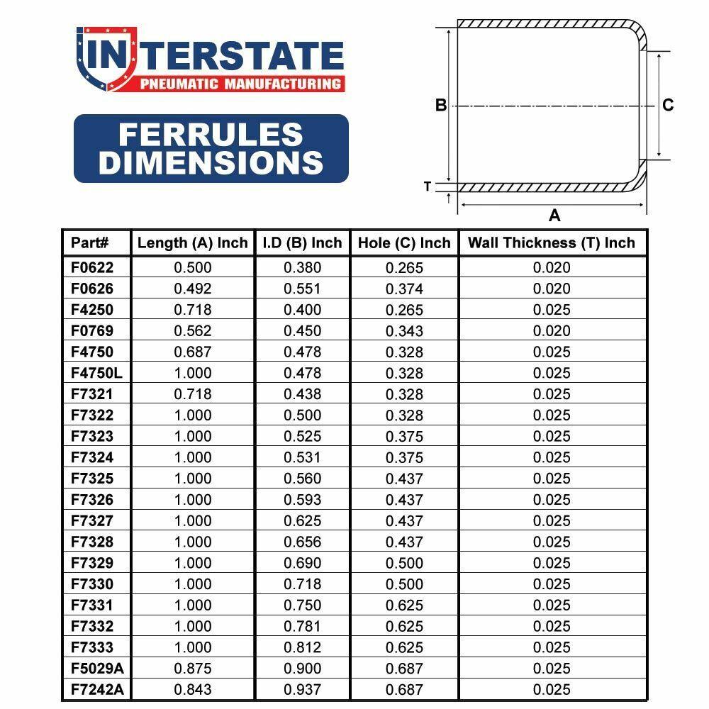 Interstate Pneumatics F7327-50 Brass Fitting Hose Ferrule 0.625 inch Inner