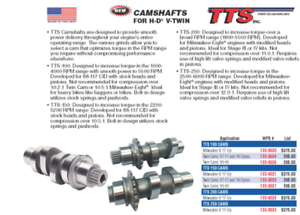 Details about TTS-150 TTS Mastertune Camshafts for Harley Twin Cam 96