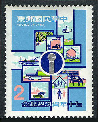Taiwan Postfrisch Information Woche,1981 China Taiwan 2275 Asien