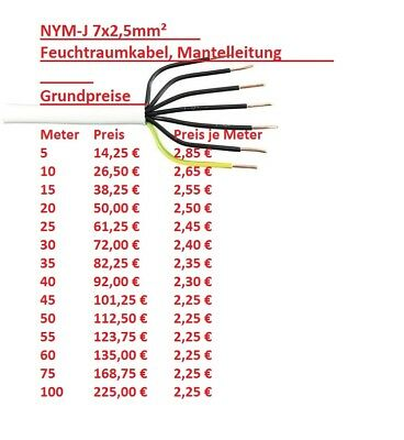 Feuchtraumkabel NYM-JZ 7x1,5 mm² Installationskabel Elektrokabel Meterware NEU