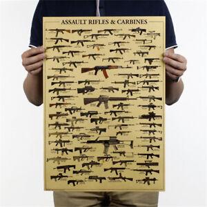 world-famous-gun-daquan-wall-sticker-military-fans-poster-nostalgia-kraft-pap-I2