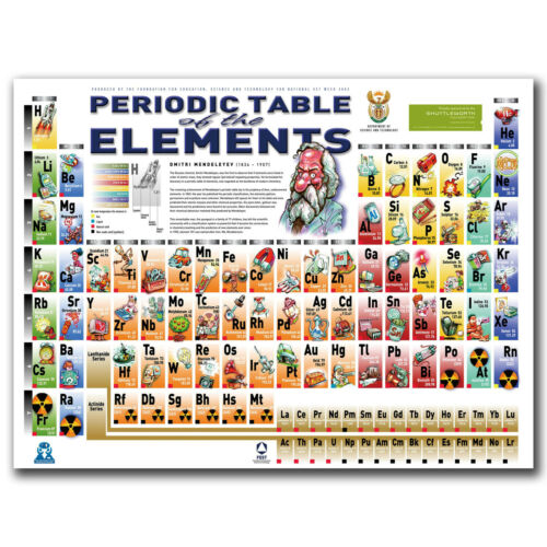 Periodic Table of Elements Chemistry Education Art Hot FABRIC Poster N2769