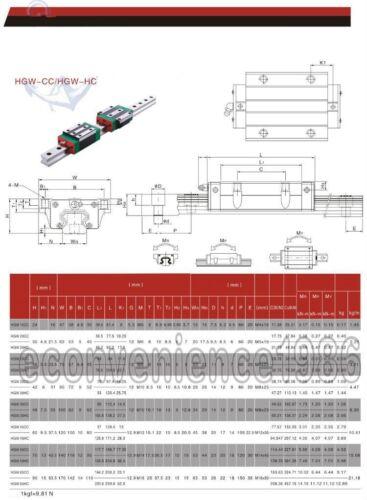 2 sets HGR25-800mm Hiwin Liner rail /& 4 pcs HGW25CC Block Bearing
