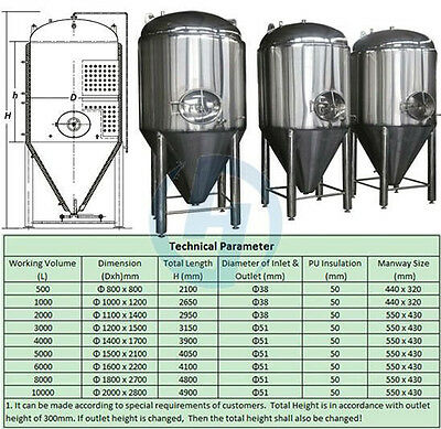 7BBL Beer Fermenter - Non-Jacketed - Brand New - Free Shipping