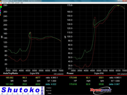 GT86 and BRZ Throttle Body Velocity Stack Phase 2 Energy Halo for FRS