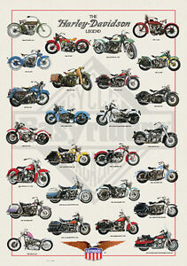 The Harley Davidson Motorcycles Legend 26 Classic Bikes Of History