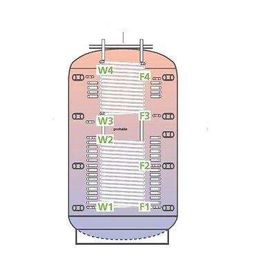 PRE KOMBIspeicher 5000L 3WT.Für Trinkwasser BHKW Holzvergaser Ofen Heizung Solar