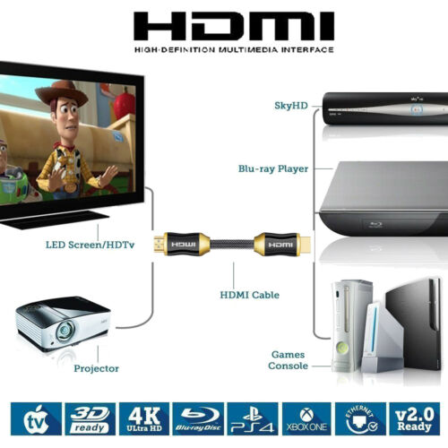 4K HDMI Long 8//10//15M Cable HD Gold Plated V2.0 3D High Speed Ethernet AU SHIP