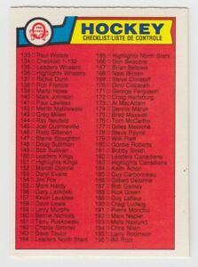 1983-84-O-Pee-Chee-Checklist-256-OPC-Unmarked