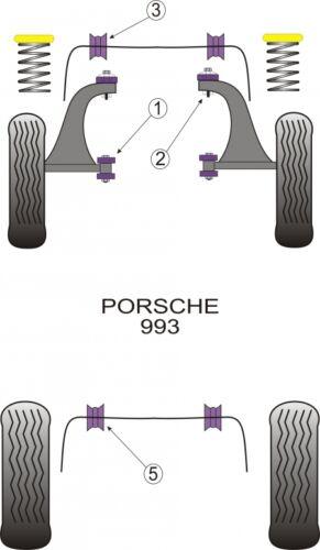 2x Stabilisator Pu-Buchsen 21mm VA Porsche 993 964 911 Powerflex PFF57-601-21