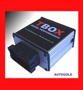 OPEL Corsa Meriva 1.7 CDTI 110 125 CV CENTRALINA AGGIUNTIVA TBOX Modulo Diesel