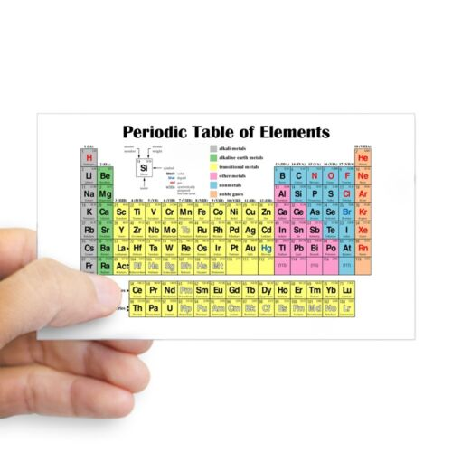 Sticker rect. Periodic Table Of Elements Rectangle Sticker CafePress