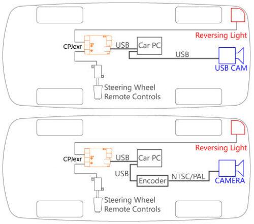 CPJexr Steering wheel controls USB interface