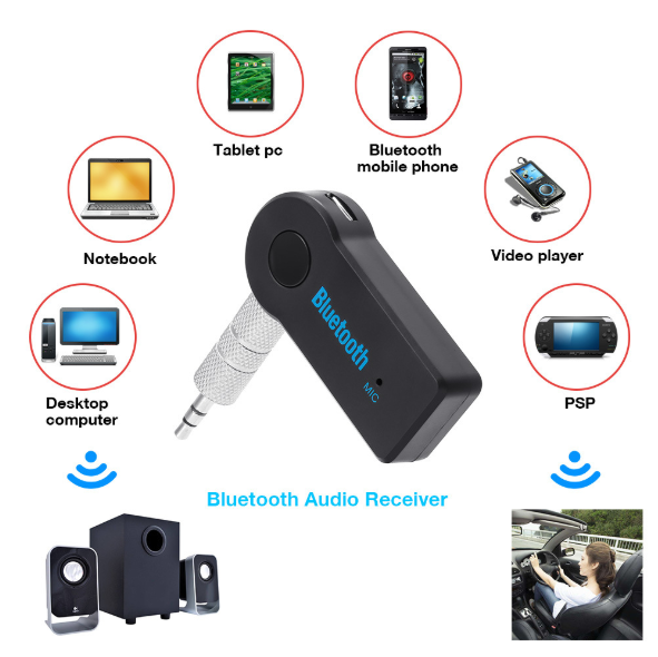 Wireless Bluetooth Receiver 3.5mm AUX Audio Stereo Music For Home Car Adapter