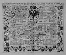 Antique map, Genealogie des czars de Moscovie